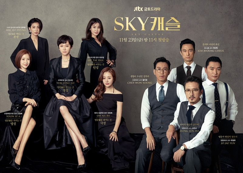 Le casting principal de SKY Castle (JTBC, 2018)